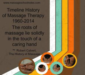 timeline history of massage